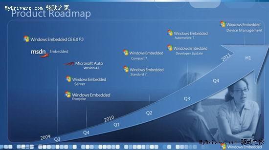 微软推嵌入式Win 7