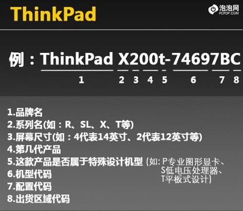 ThinkPad笔记本型号命名规则